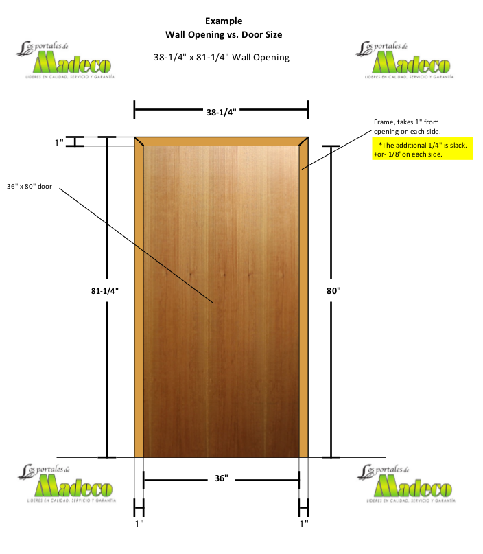 normal size doorway door width dimensions u0026 typical